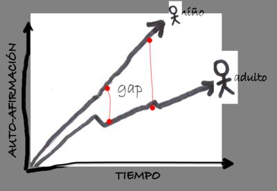 Grafico alex