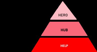 hero hub help